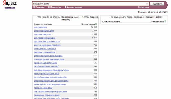 Полезные онлайн-сервисы для блоггеров